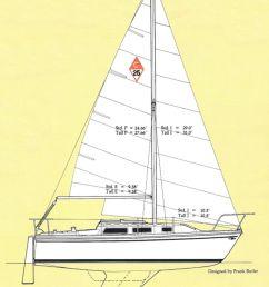 catalina yachts catalina 25 catalina yachts catalina 25 sailplan  [ 846 x 1024 Pixel ]