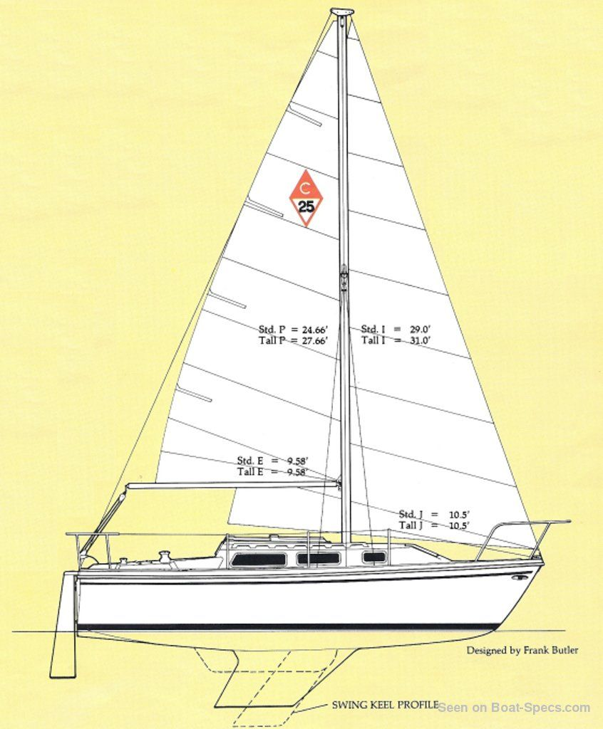 medium resolution of catalina yachts catalina 25 catalina yachts catalina 25 sailplan