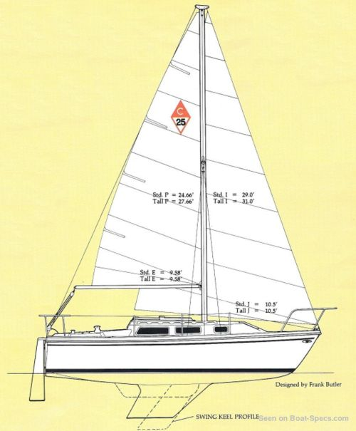 small resolution of catalina yachts catalina 25 catalina yachts catalina 25 sailplan
