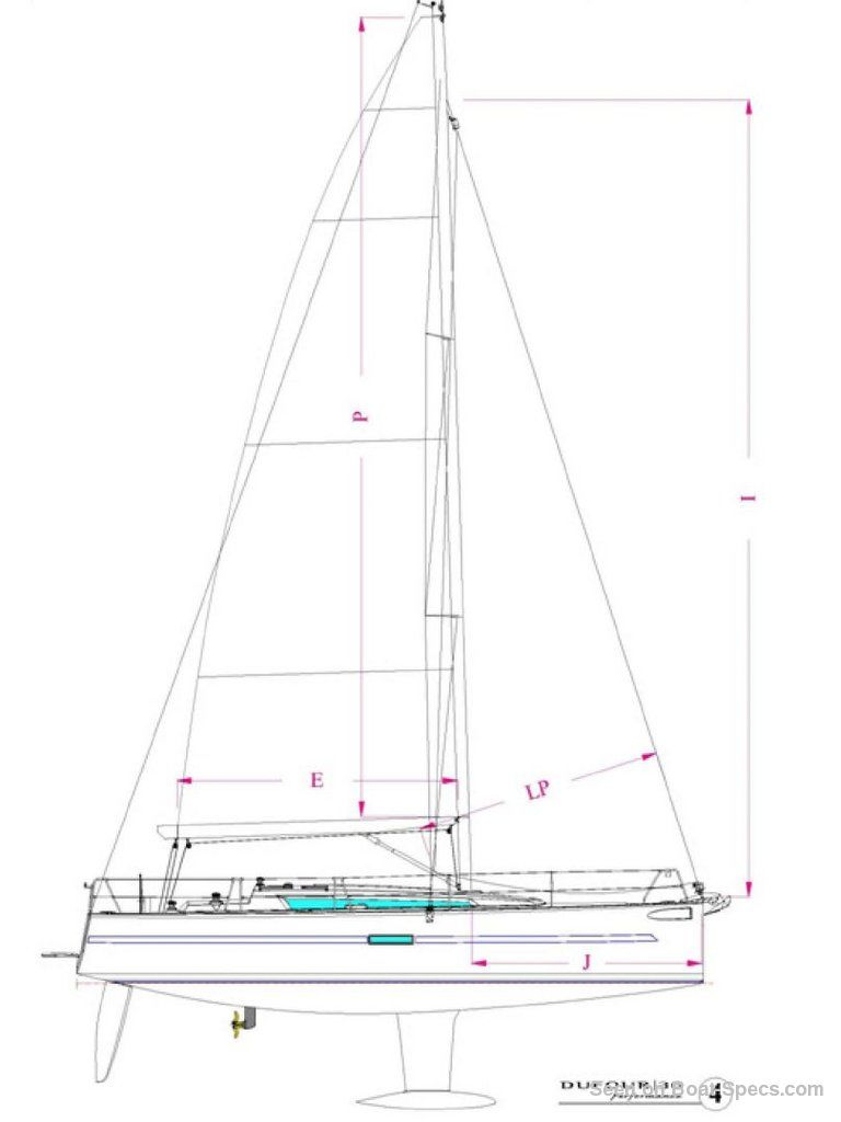 Dufour 36 Performance sailboat specifications and details