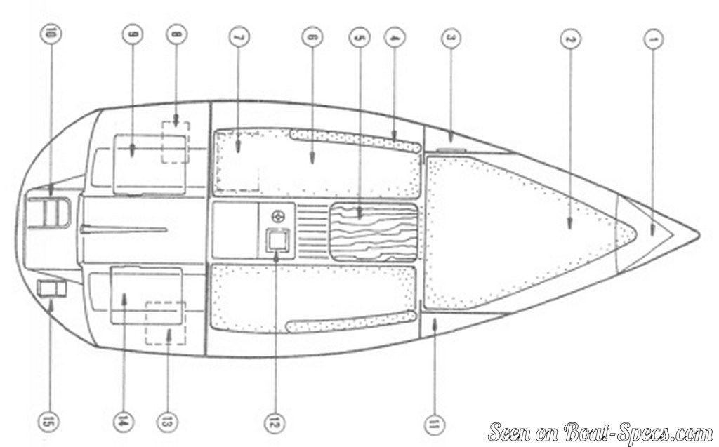 Sun Way 21 wing keel (Jeanneau) sailboat specifications