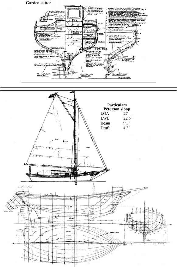Designs by William Garden and Murray Peterson Commentary