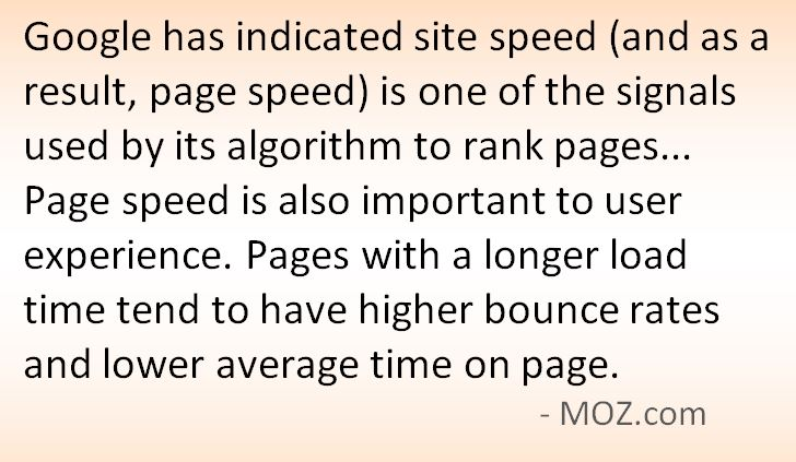 The SEO experts at Moz.com say things that slow page load speeds (like some chat code) can hurt a website google ranking.