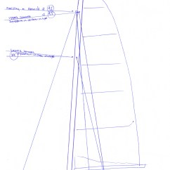Mast Rigging Diagram Home Security System Wiring Sailboat Circuit Maker