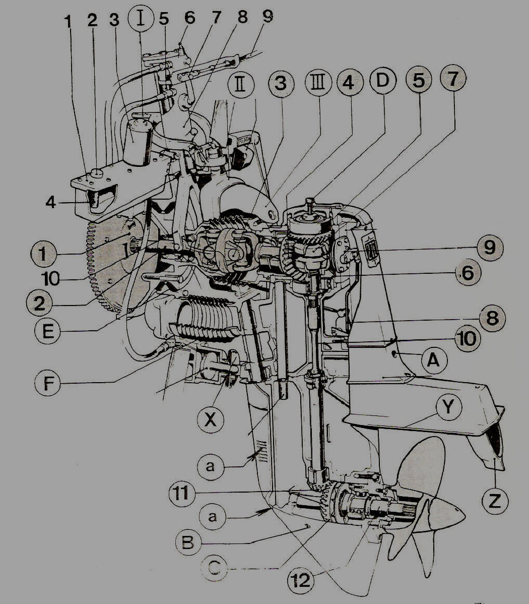 Inboard Outboard Boat Engine Diagram. Engine. Auto Parts