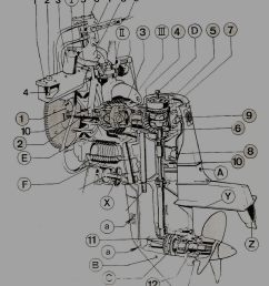 inboard boat motor diagram wiring diagram operations inboard outboard boat motor diagram inboard boat motor diagram [ 1050 x 1198 Pixel ]