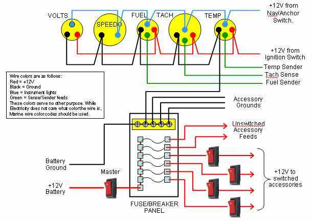 Wiring Boat Gauges Diagram WIRING DIAGRAM SCHEMES