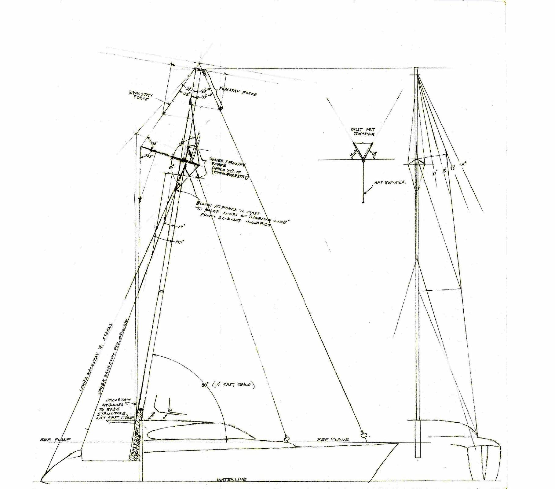 mast rigging diagram 7 rv plug wiring electrical diagrams for small sailboats sailboat