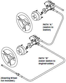 1995 Ford Explorer Speaker Wiring Diagram 1995 Ford