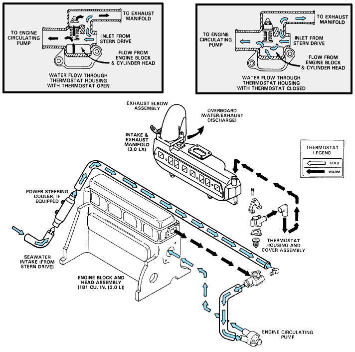 Mercruiser Engine Block Diagrams. Wiring. Wiring Diagrams