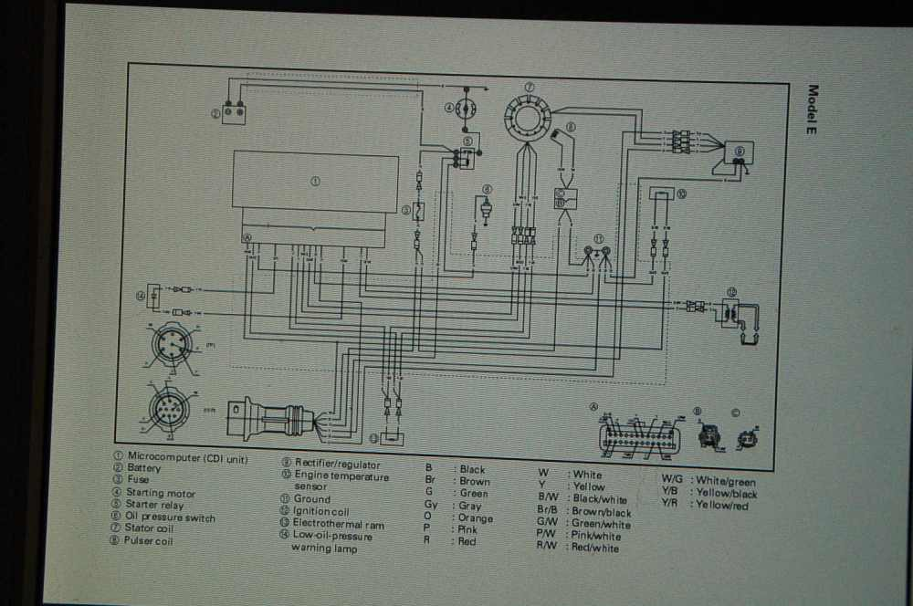 medium resolution of 30 hp yamaha outboard wiring wiring diagram expert 30 hp yamaha outboard wiring diagram 30 hp yamaha outboard wiring