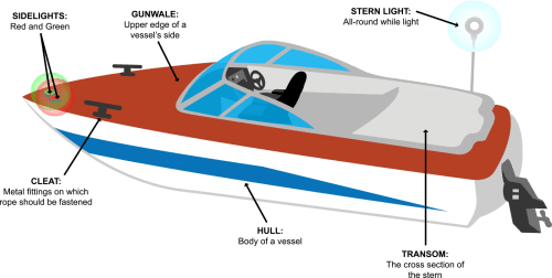 small resolution of boating terms and definitions