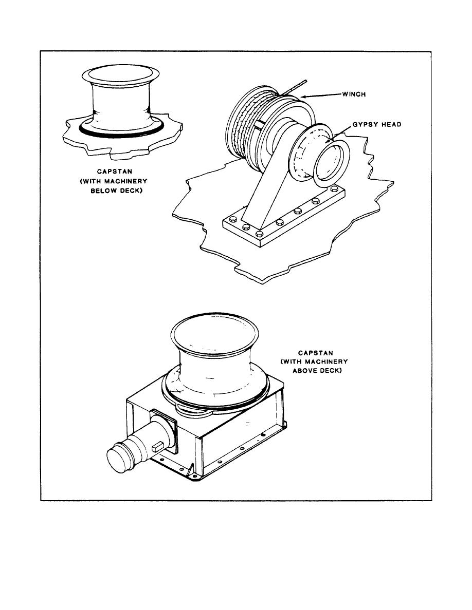 FIGURE 2-28. Capstans and Gypsy Head.