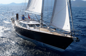 Buy And Sell Used Boats And Yachts For Sale