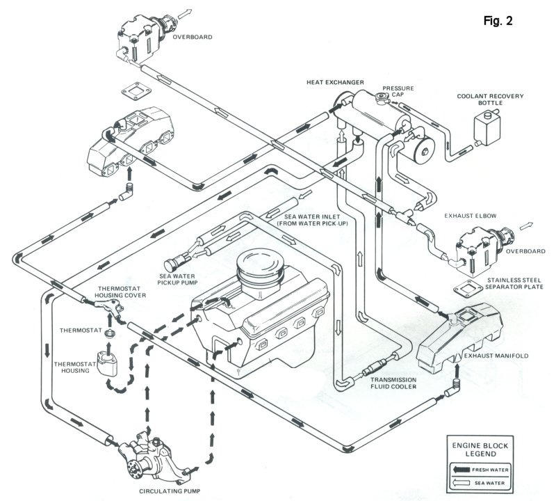 BOAT MOTOR WIRING DIAGRAM « All Boats