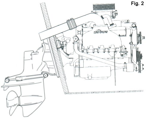 Stern drive boat motor drive types and operation