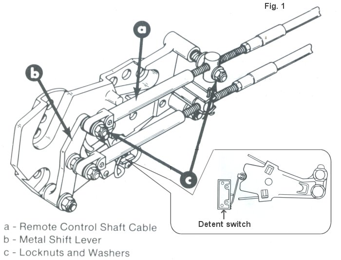 evinrude electric shift wiring diagram