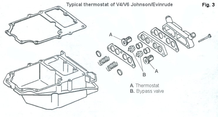 evinrude 140 v4 wiring diagram