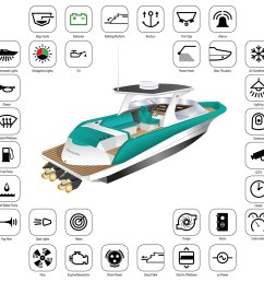 replacing light switch old wiring images replacing outdoor light mariah boat fuse boxboatwiring harness wiring diagram [ 3684 x 3283 Pixel ]