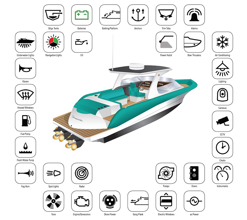 medium resolution of replacing light switch old wiring images replacing outdoor light mariah boat fuse boxboatwiring harness wiring diagram