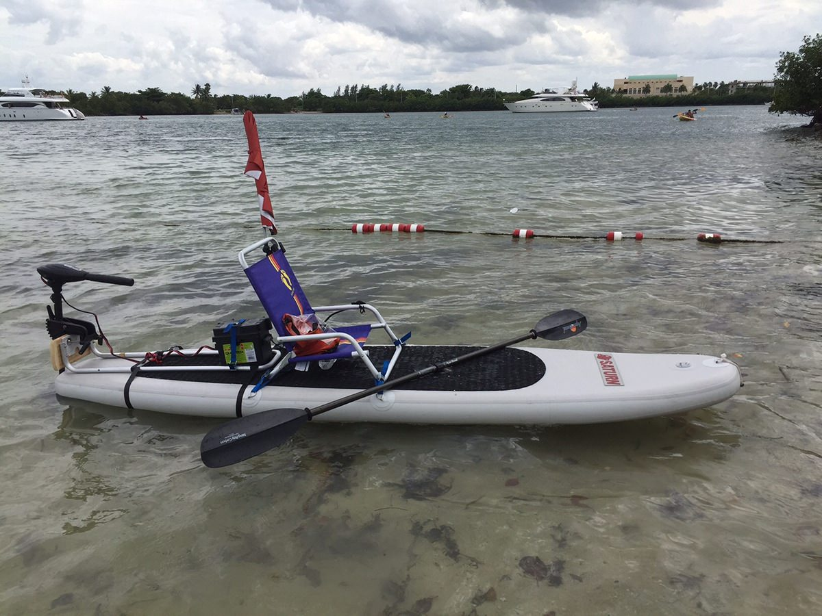 electric motor kayak what is an indicator diagram install on any sup paddle board