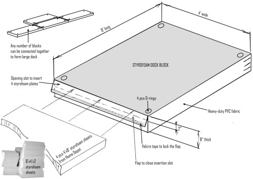 small resolution of floating dock for kayaks canoes kaboats etc