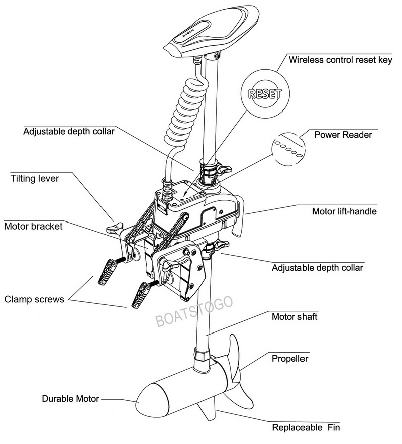 rc motor wiring diagram