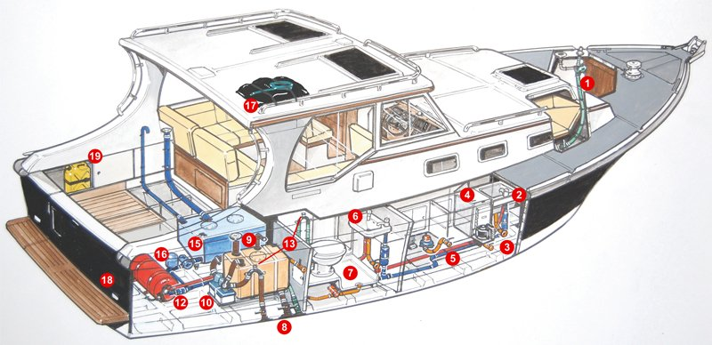 Wiring Diagram For Rv Holding Tanks The Care And Feeding Of Your Boat S Water Systems Boatus