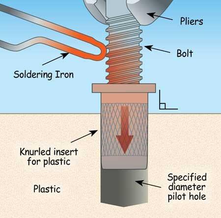 How To Fix A Stripped Screw Hole In Fiberglass