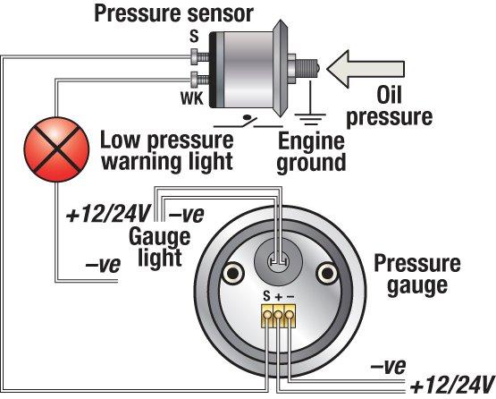 oil pressure sender wiring diagram