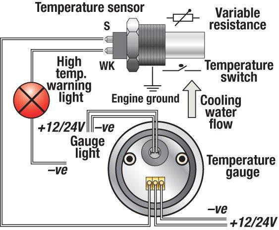 car engine temperature gauge wiring diagram