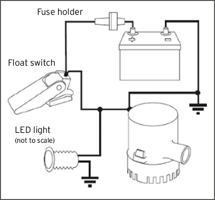 bilge pump light illustration bilge pump wiring diagram seaflo bilge pump wiring diagram at gsmportal.co