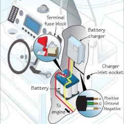 Simple Boat Trailer Wiring Diagram Honeywell S Plan Valve Toyskids Co Images Gallery