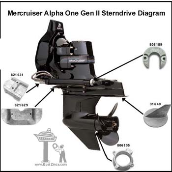 alpha one trim wiring diagram 7 pin trailer ford gen ii aluminum anode kit with fin