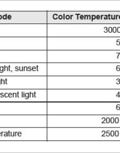 Digital cameras white balance and color temperature also made simple bob atkins photography rh bobatkins