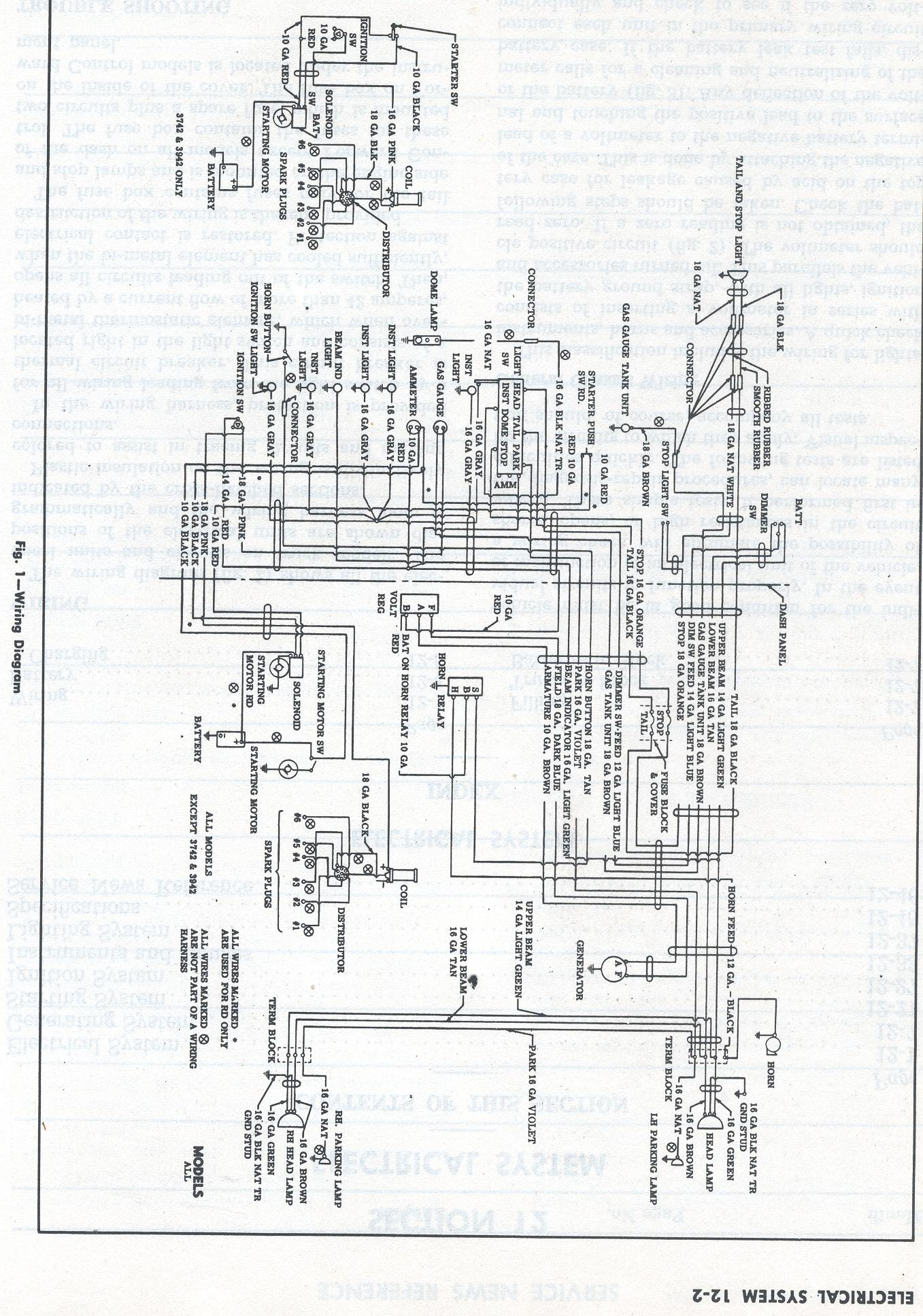 ChevyTruck 1954Shop_Manual Wiring?resize\\\\\\\=665%2C948 wiring diagram 1968 m715 m38a1 wiring diagram, humvee wiring m715 wiring diagram at soozxer.org