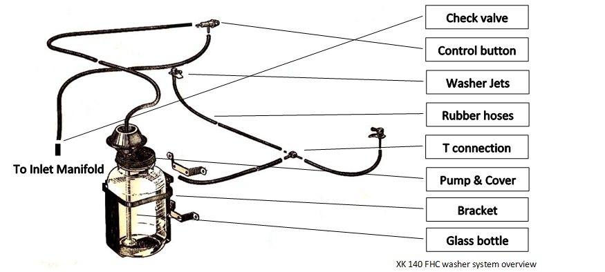 Xke Rear Suspension Parts Diagram. Diagram. Auto Wiring