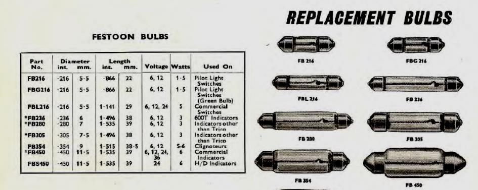 S6 Light Bulb