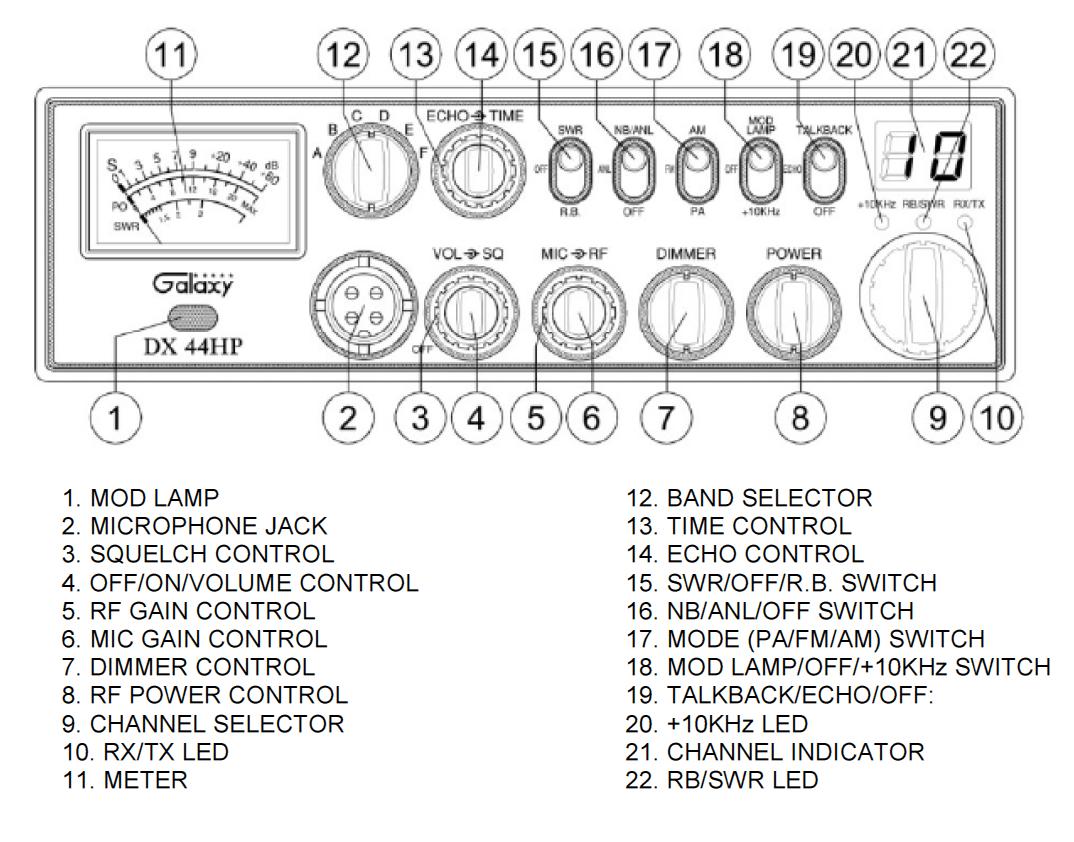 wiring diagram database  tags: #motorola saber iii#motorola mt500 radio#motorola  astro mobile#motorola radio microphone#motorola astro sabre ii#motorola
