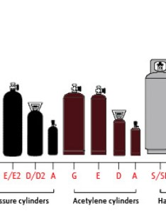 The illustration below is provided to give an approximate indication of cylinder heights in relation average person also information boc new zealand  member linde group rh gas