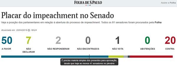 impeachment no senado
