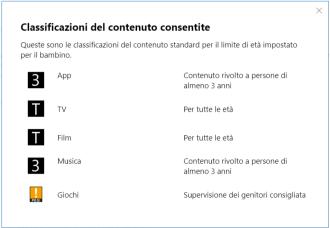 Windows_10_Limitazioni_04-05-06_anni
