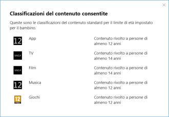 Windows_10_Limitazioni_14-15_anni