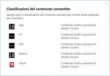 Windows_10_Limitazioni_18_anni