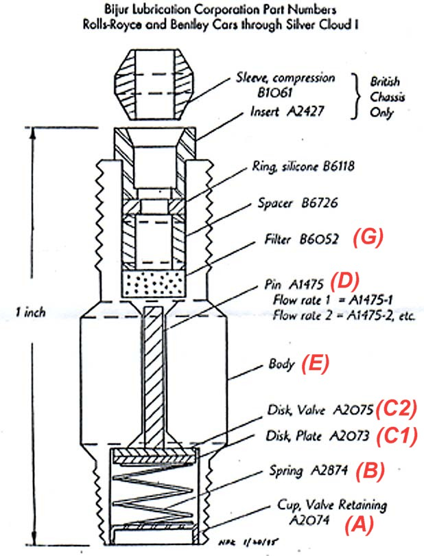 Drill Press Diagram