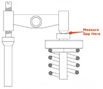How to adjust the valve of diesel engine