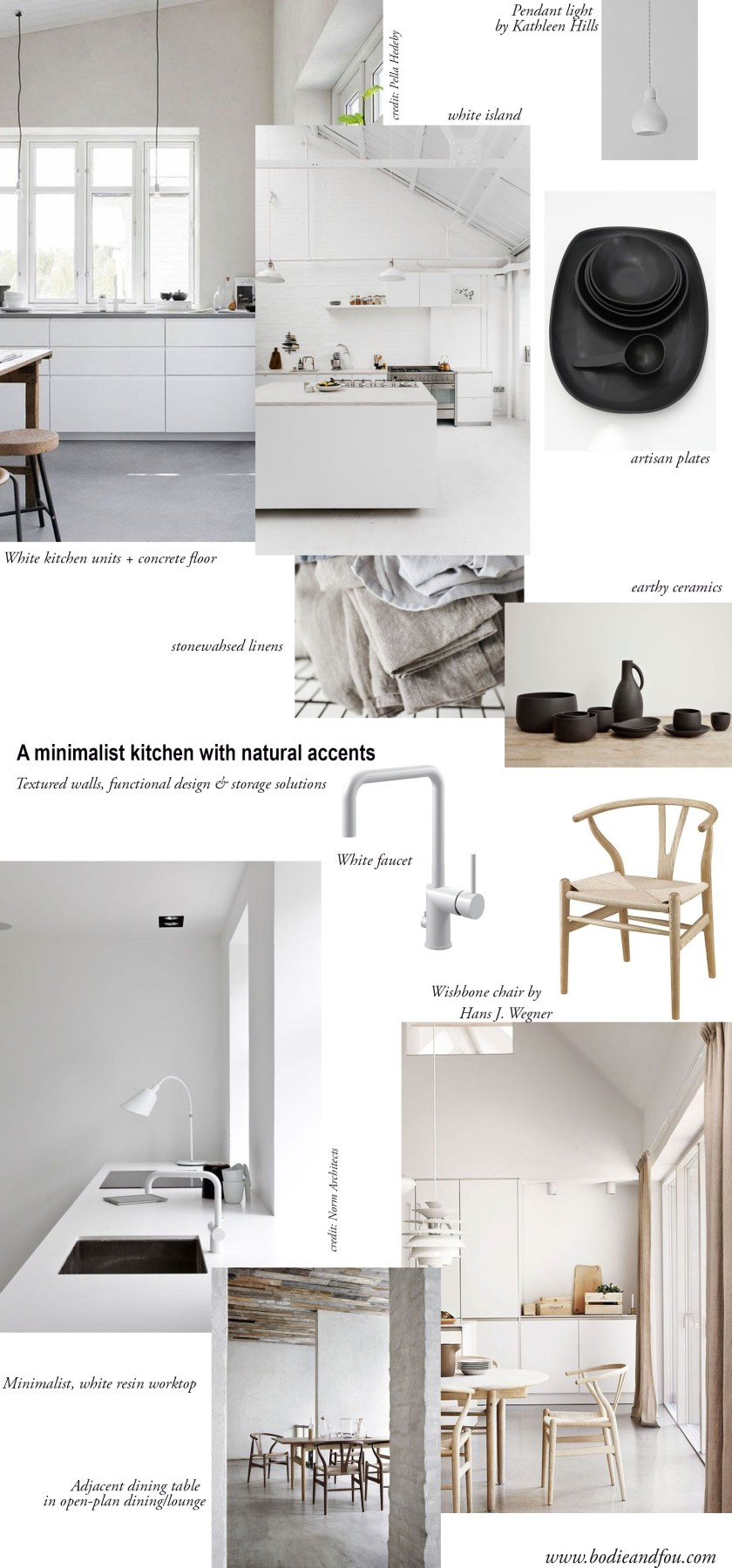 Mood board for our white minimalist kitchen makeover