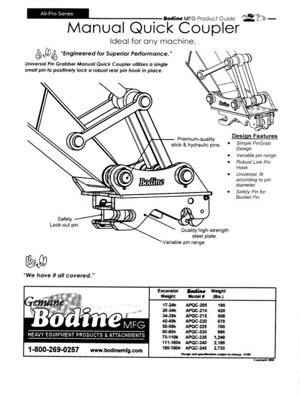 BODINE Mfg. MANUAL QUICK COUPLERS Demolition Construction