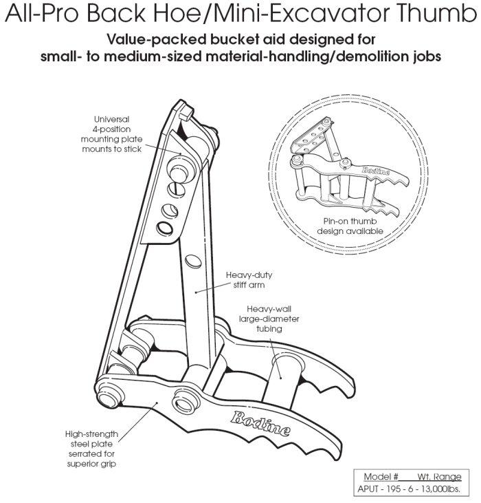 Excavators Attachment : Wood Concrete Pulverizers Thumbs