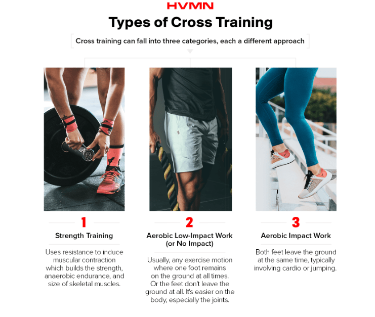 cross training, How to Add Cross Training to Your Workouts